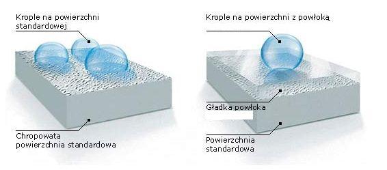powloka